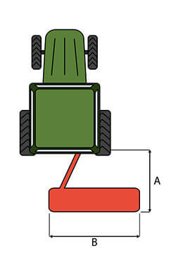 Broyeur Articut GL 125 / GL 145 déplacement A / B